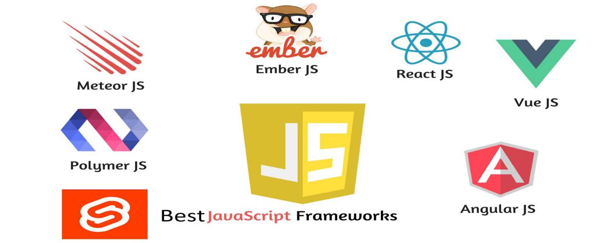 The Cost of Javascript Frameworks