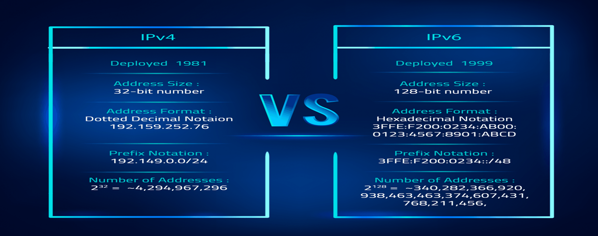 IPv4 vs IPv6 - What is the difference between the two protocols?