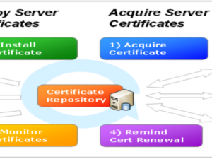 kousec_certificate_manager1
